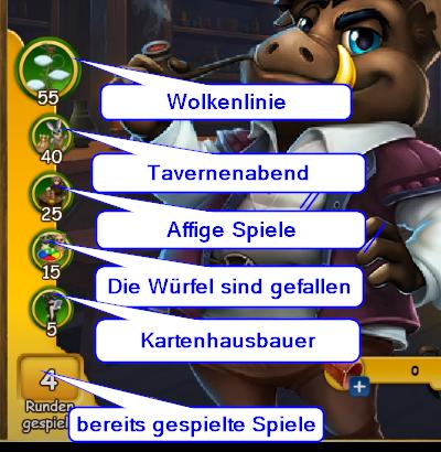 HauptgewinneFortschritsbalken.png