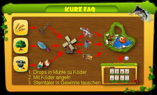kurzfaqfisch[1].png